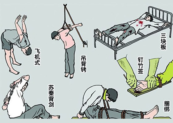 The Chinese Communist Party rewards individuals and agencies for torturing innocent people
